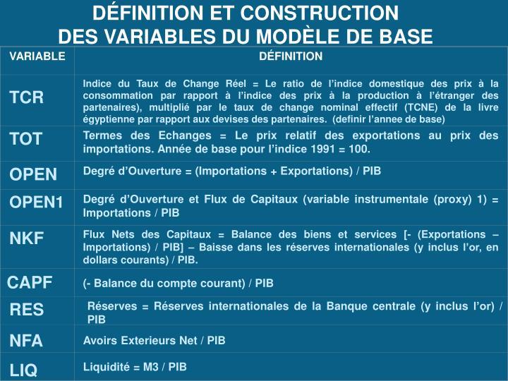 Définition et construction
