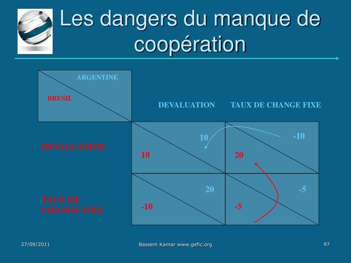 Les dangers du manque de coopération