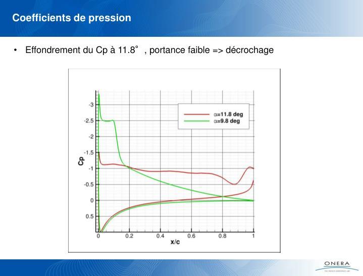 Coefficients de pression