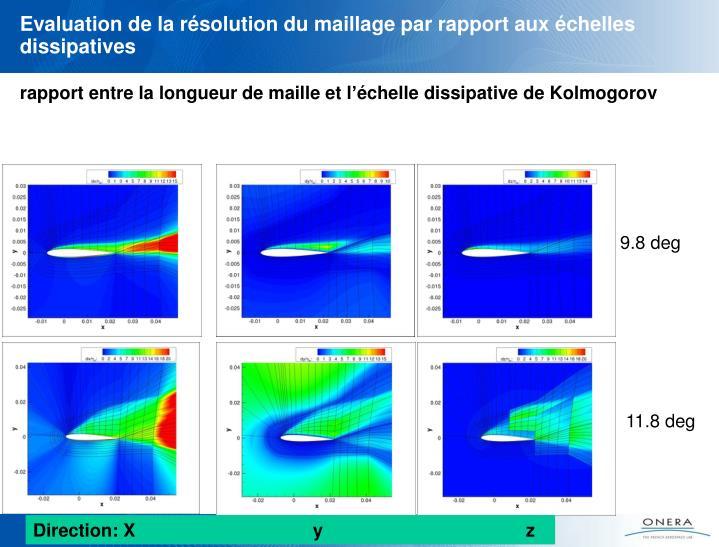 Evaluation de la résolution du maillage par rapport aux échelles dissipatives