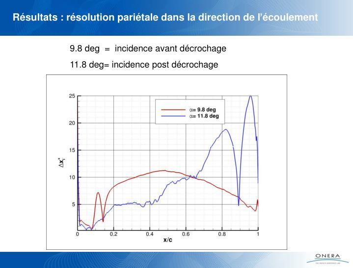 Résultats : résolution pariétale dans la direction de l'écoulement