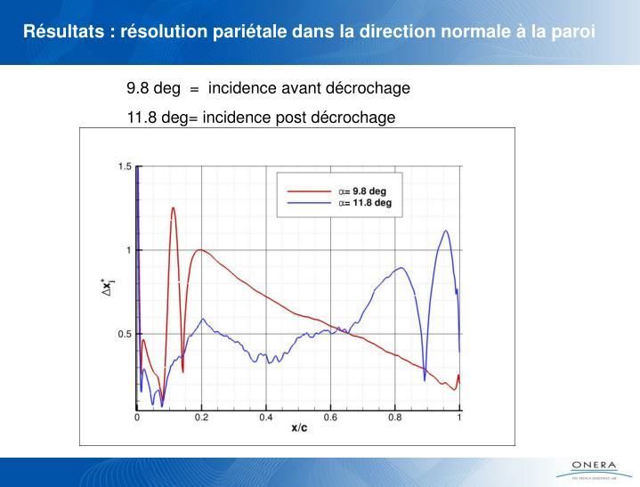 Résultats : résolution pariétale dans la direction normale à la paroi