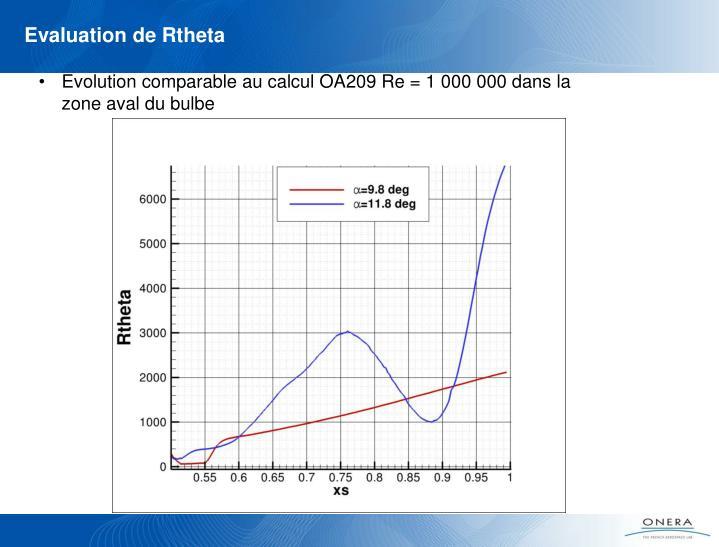 Evaluation de Rtheta
