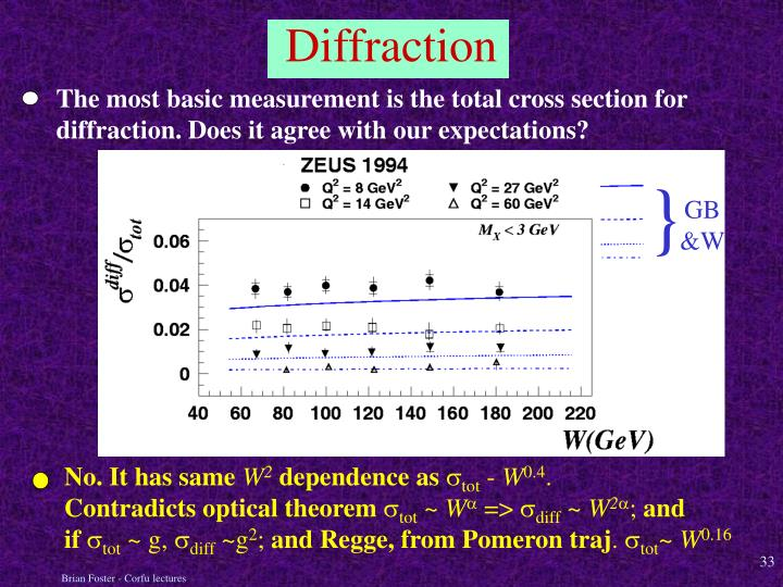 The most basic measurement is the total cross section for