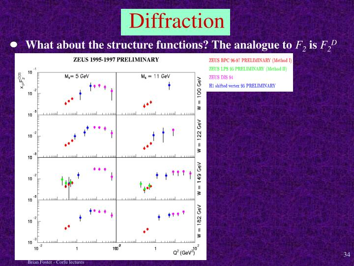 What about the structure functions? The analogue to