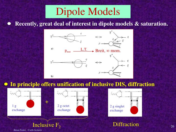 Recently, great deal of interest in dipole models & saturation.