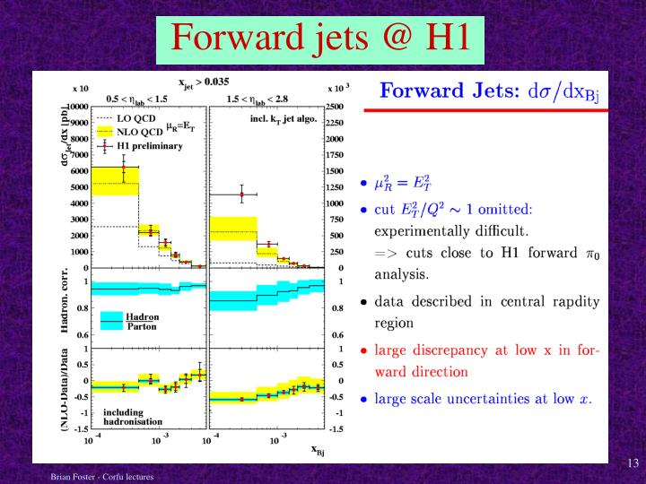 Forward jets @ H1