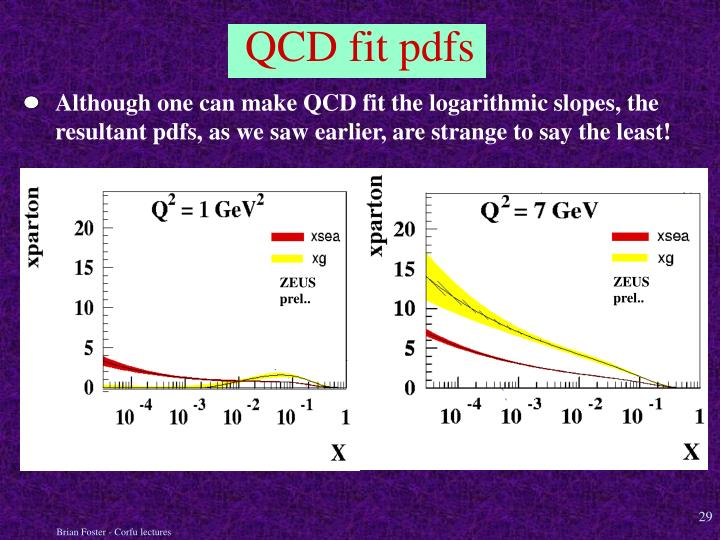 Although one can make QCD fit the logarithmic slopes, the