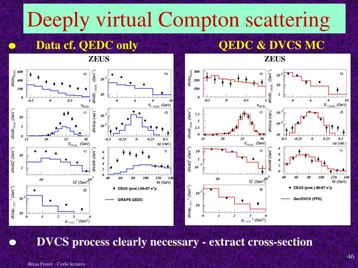 Data cf. QEDC only                           QEDC & DVCS MC