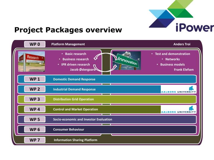 Project Packages overview