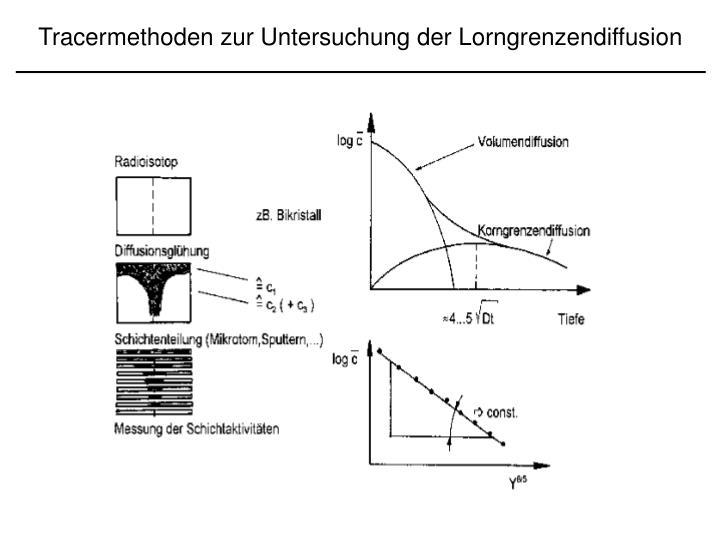 Tracermethoden zur Untersuchung der Lorngrenzendiffusion