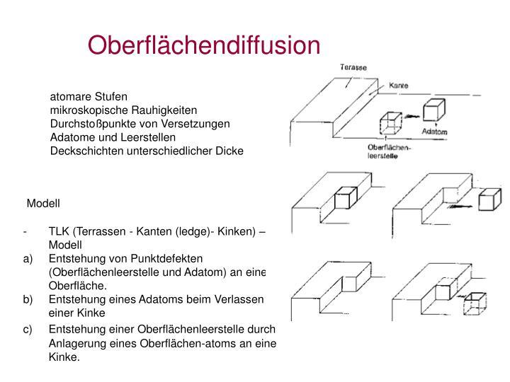 Oberflächendiffusion