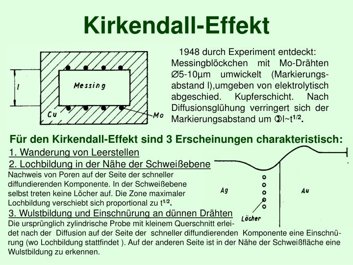 Kirkendall-Effekt