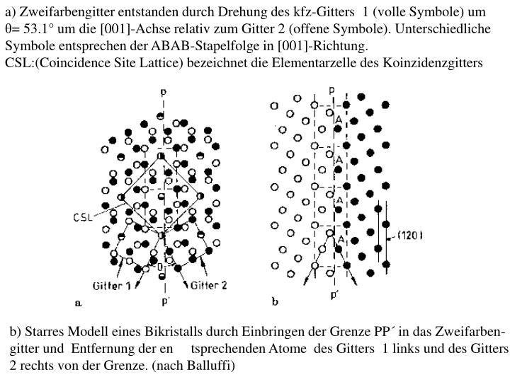 a) Zweifarbengitter entstanden durch Drehung des kfz-Gitters 1 (volle Symbole) um
