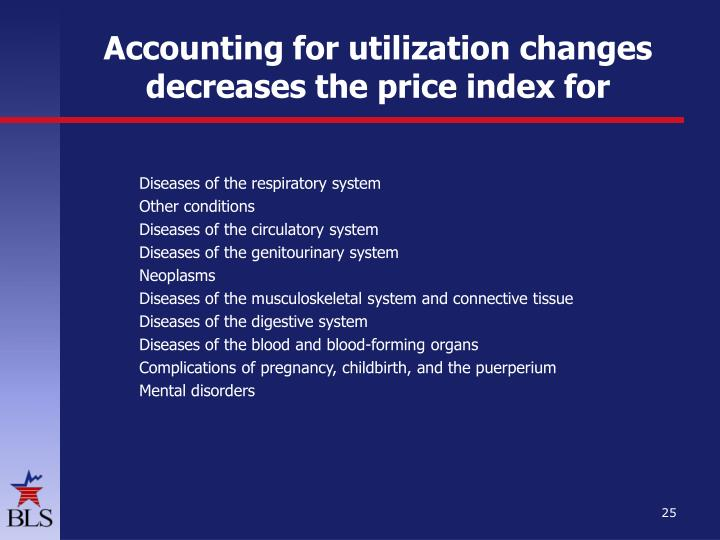 Accounting for utilization changes decreases the price index for