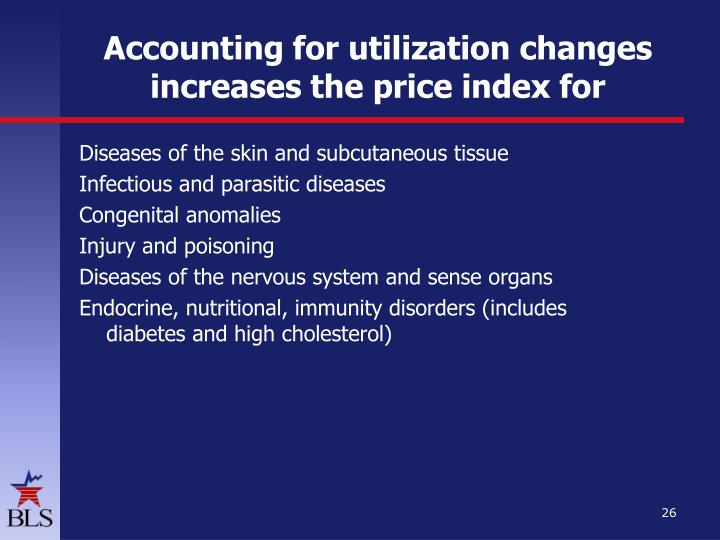 Accounting for utilization changes increases the price index for