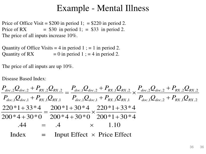 Example - Mental Illness