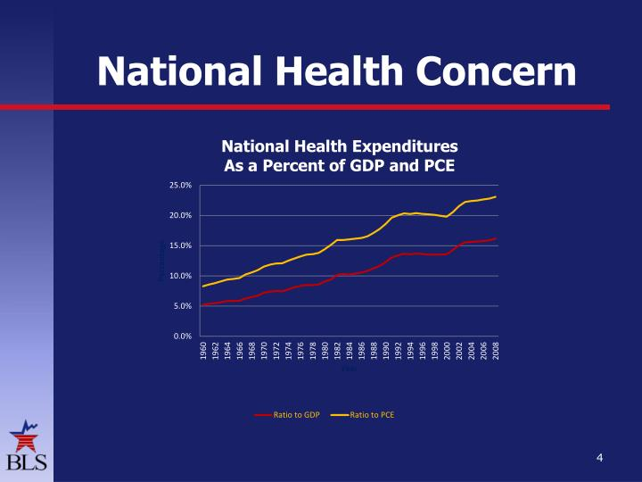 National Health Concern