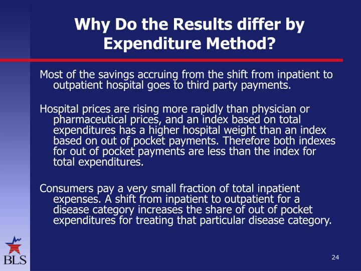Why Do the Results differ by Expenditure Method?