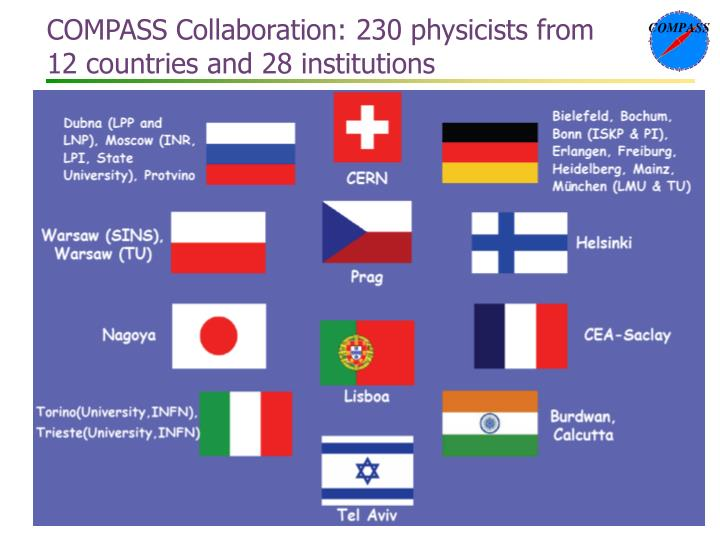 COMPASS Collaboration: 230 physicists from 12 countries and 28 institutions