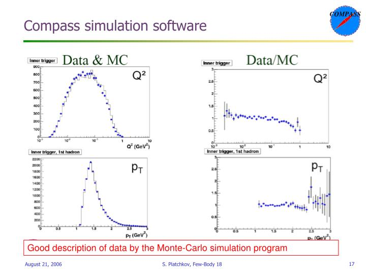 Compass simulation software
