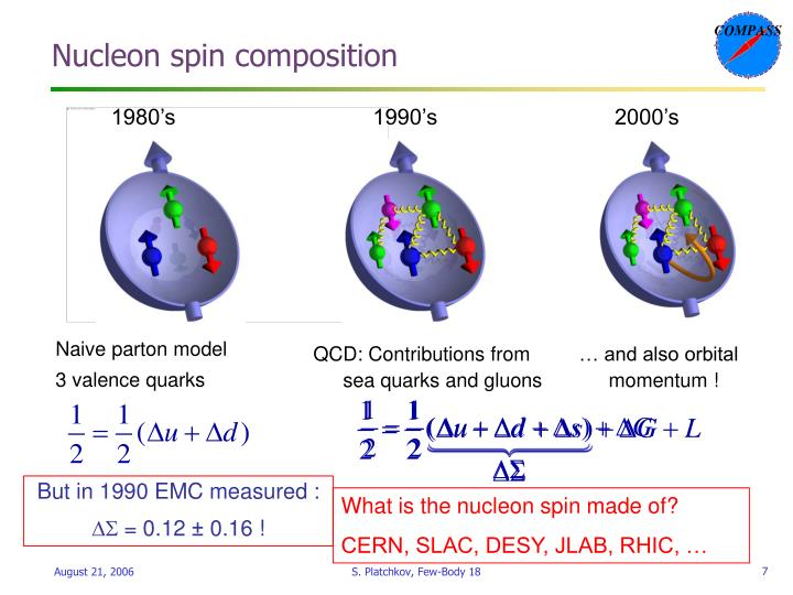 Nucleon spin composition