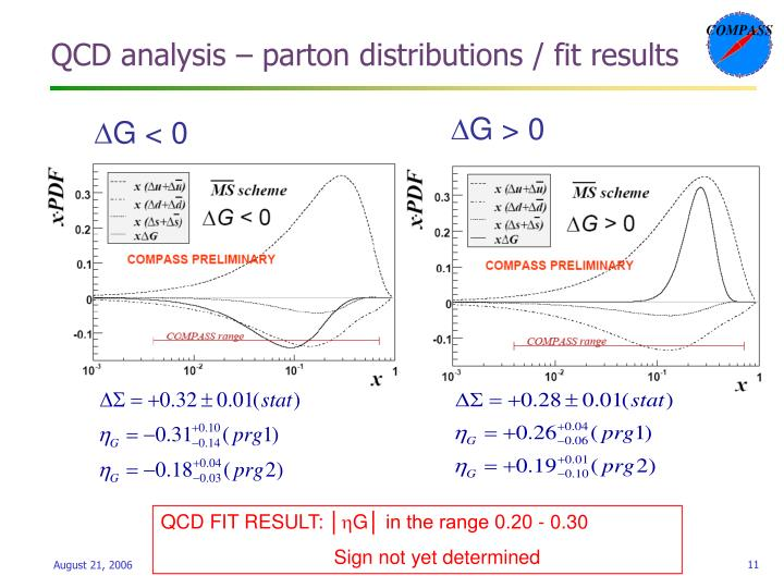 QCD analysis – parton distributions / fit results