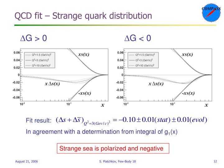 QCD fit – Strange quark distribution