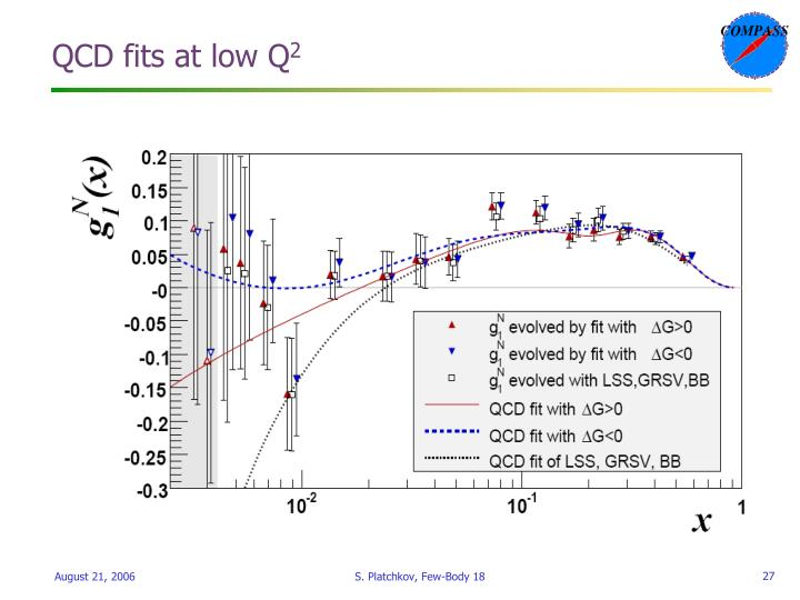 QCD fits at low Q