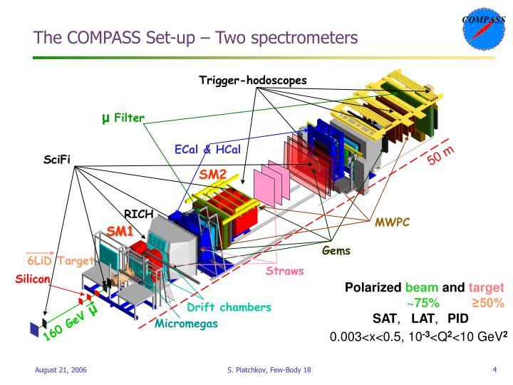 Trigger-hodoscopes