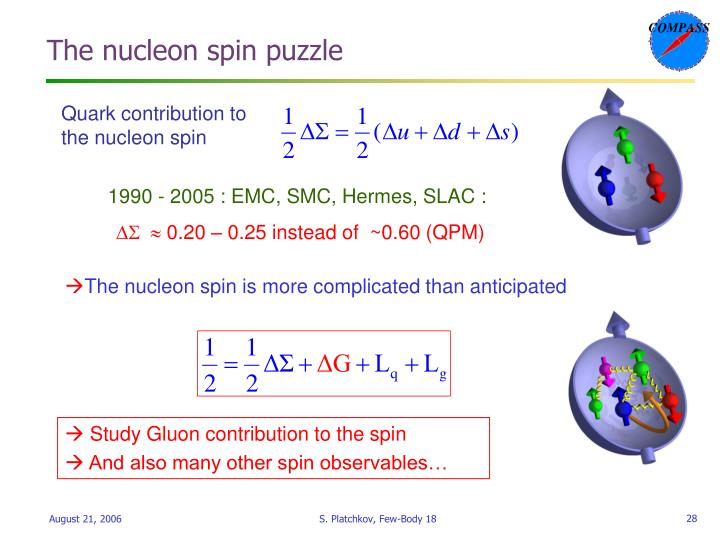 The nucleon spin puzzle