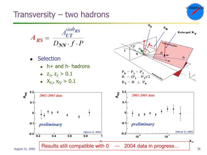 Transversity – two hadrons