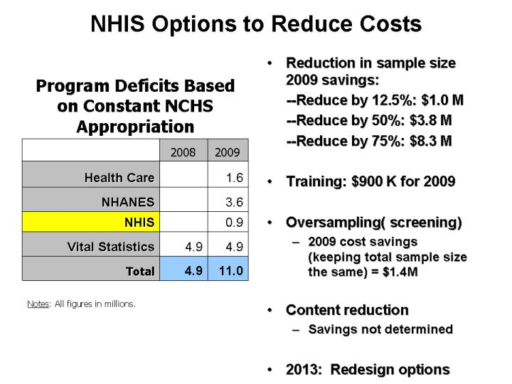 NHIS Options to Reduce Costs