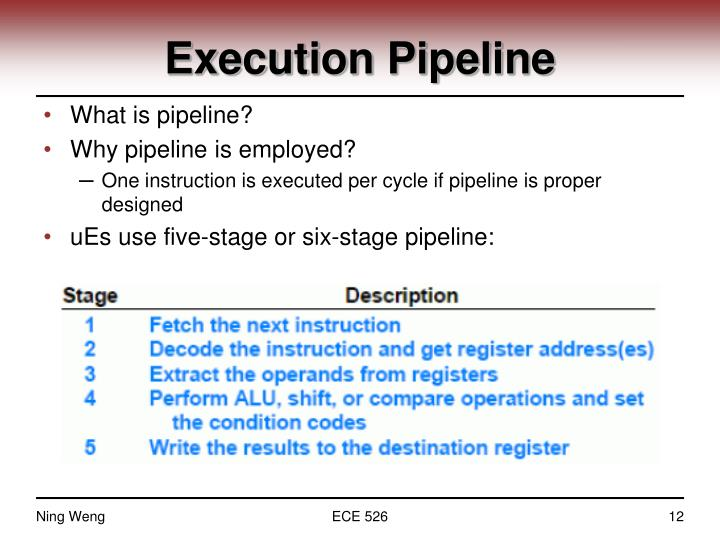 Execution Pipeline