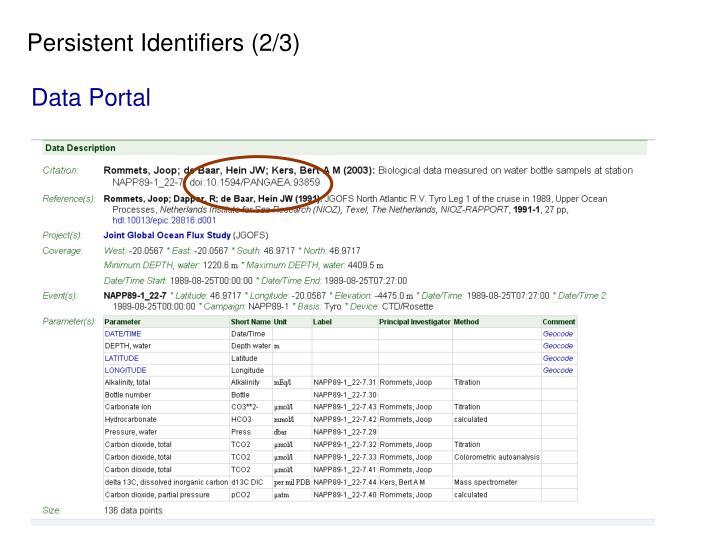Persistent Identifiers (2/3)