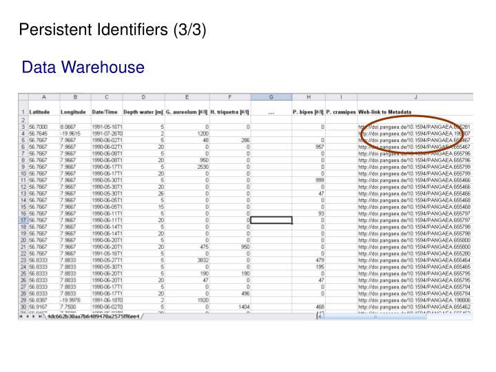 Persistent Identifiers (3/3)