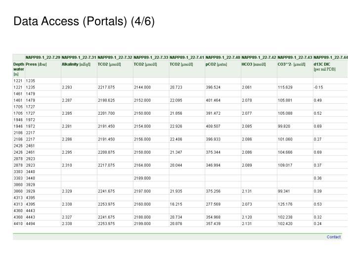 Data Access (Portals) (4/6)