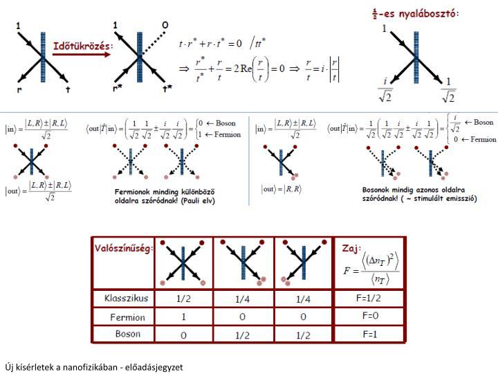 Új kísérletek a nanofizikában - előadásjegyzet