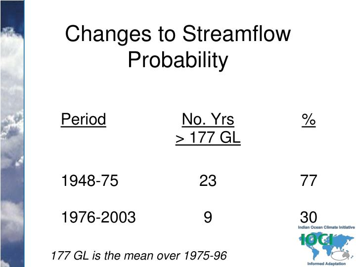 Changes to Streamflow Probability