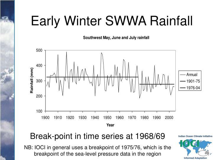 Early Winter SWWA Rainfall
