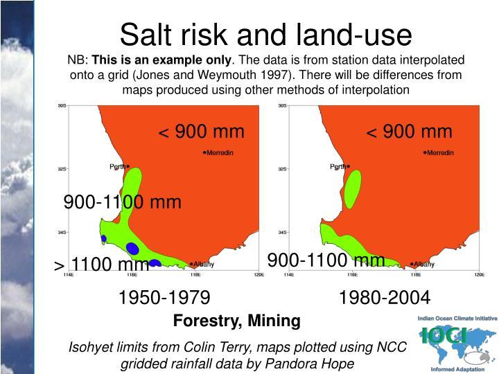 Salt risk and land-use