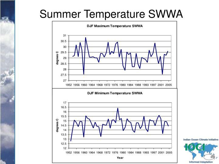 Summer Temperature SWWA