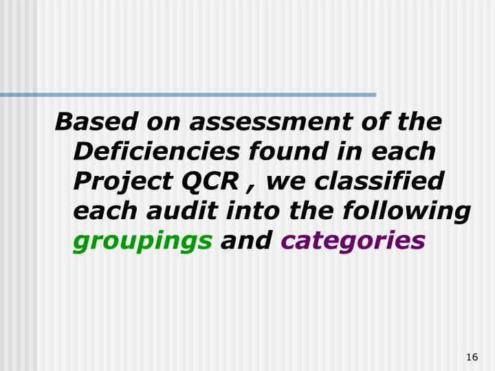 Based on assessment of the  Deficiencies found in each Project QCR , we classified each audit into the following