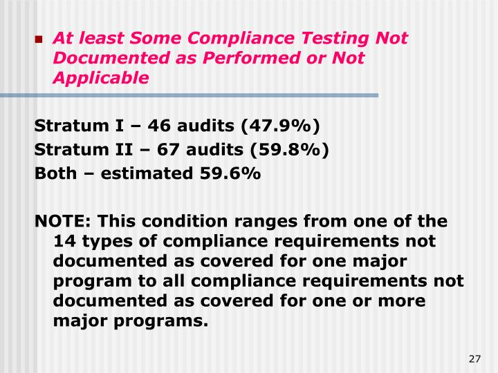 At least Some Compliance Testing Not Documented as Performed or Not Applicable