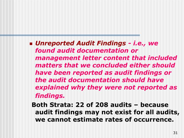 Unreported Audit Findings