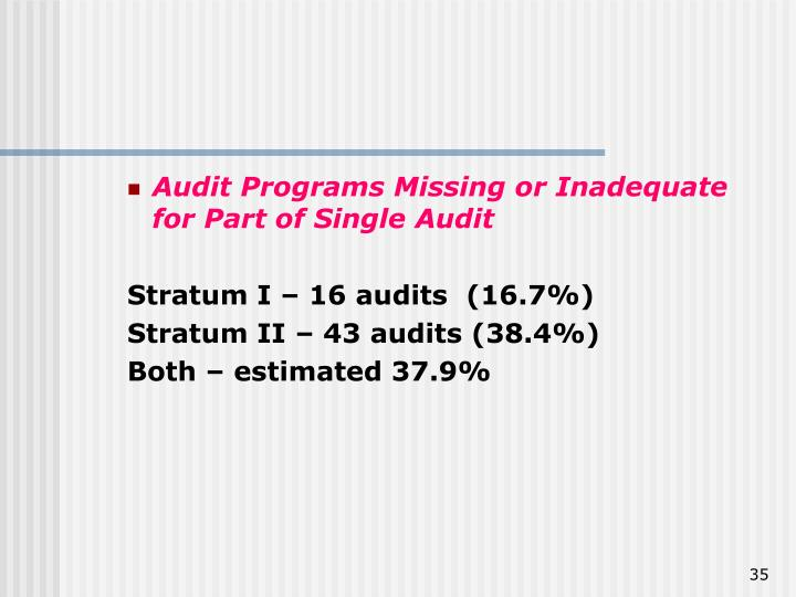 Audit Programs Missing or Inadequate for Part of Single Audit