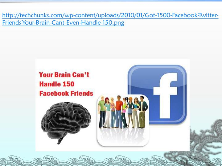 http://techchunks.com/wp-content/uploads/2010/01/Got-1500-Facebook-Twitter-Friends-Your-Brain-Cant-Even-Handle-150.png