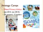 strategy camps
