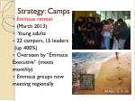 strategy camps1