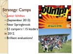 strategy camps2
